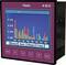 Анализатор качества электроэнергии Omix P1414-MA-3R