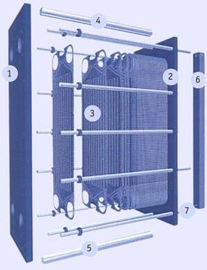 Пластинчатый теплообменник 1 6 мвт пароводяной теплообменник устройство
